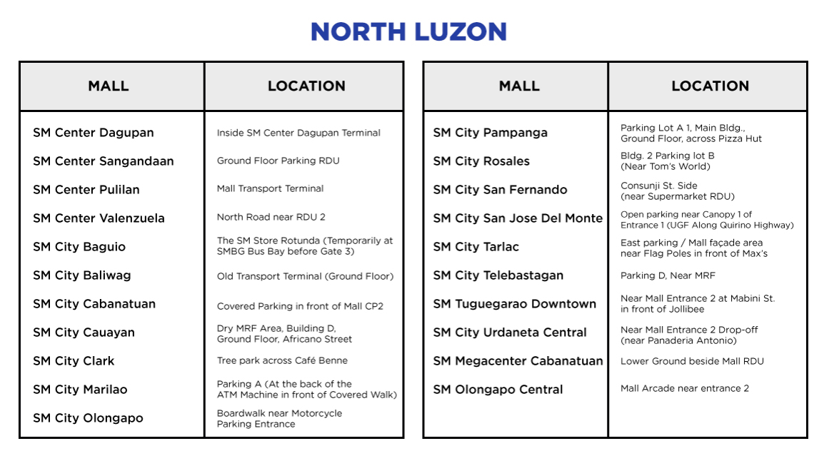 TTC_Location_northluzon.png